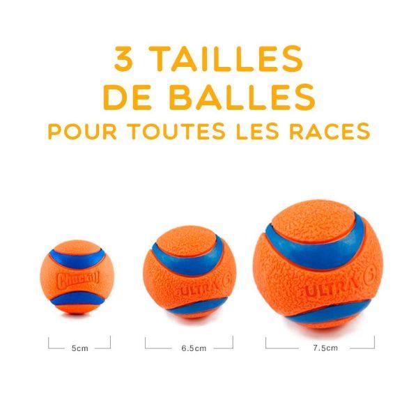 Balles pour chien en caoutchouc Jouets pour Chiens Doggy & Co 10